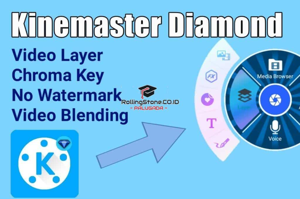 Fitur-Kinemaster-Diamond-APK