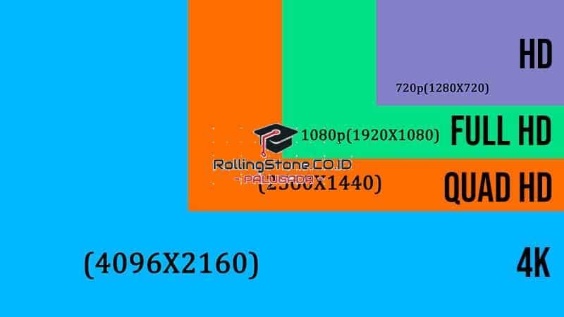 Fitur-ekspor-video-dengan-resolusi-4K-2160-piksel
