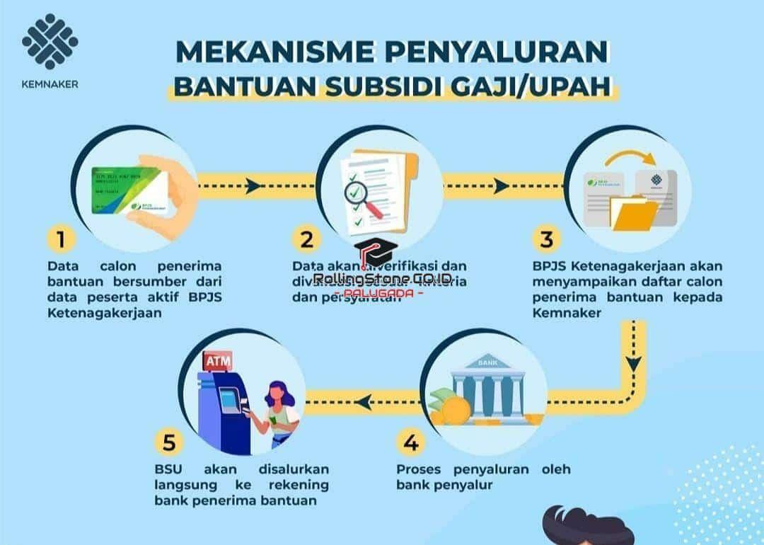 Bantuan-Subsidi-Upah-BSU