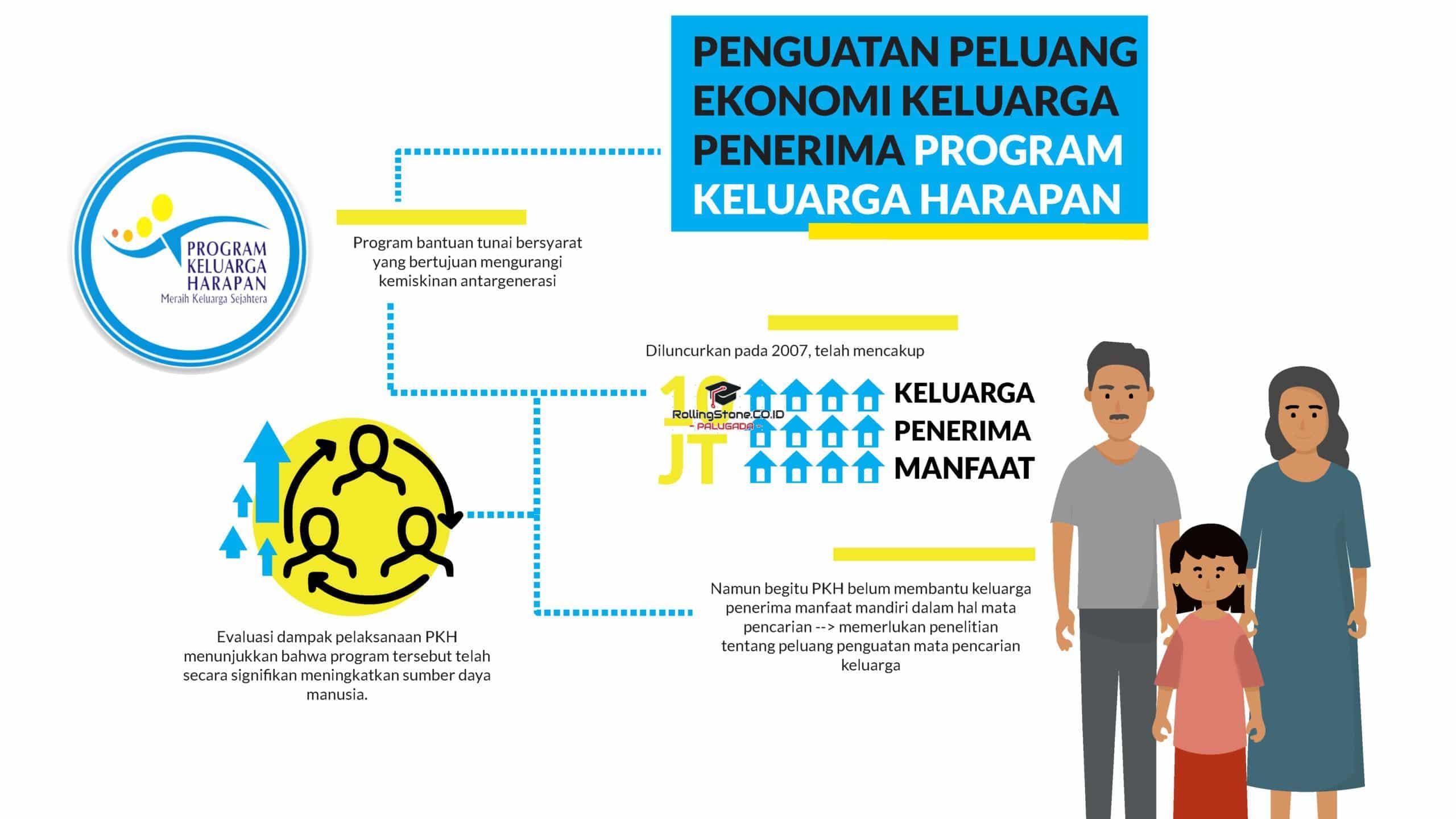 Program-Keluarga-Harapan-PKH-scaled